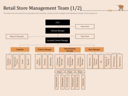 Retail Store Management Team Exec Retail Store Positioning And Marketing Strategies Ppt Topics