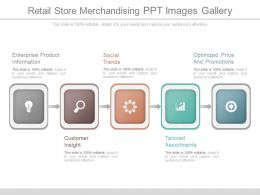 Retail Store Merchandising Ppt Images Gallery