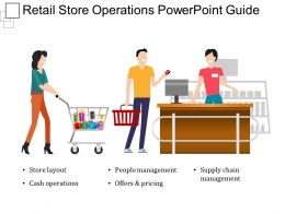 Retail Store Operations Powerpoint Guide