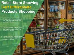 Retail Store Showing Cart Differentiate Products Shopping