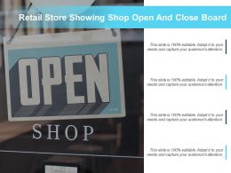 Retail Store Showing Shop Open And Close Board
