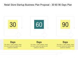 Retail Store Startup Business Plan Proposal 30 60 90 Days Plan Ppt Powerpoint File
