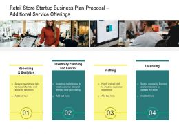 Retail Store Startup Business Plan Proposal Additional Service Offerings Ppt Gridlines