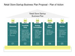Retail Store Startup Business Plan Proposal Plan Of Action Ppt Powerpoint File