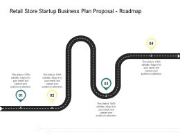 Retail Store Startup Business Plan Proposal Roadmap Ppt Powerpoint Display