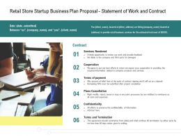 Retail Store Startup Business Plan Proposal Statement Of Work And Contract Ppt Images