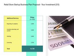 Retail Store Startup Business Plan Proposal Your Investment L2159 Ppt Graphics
