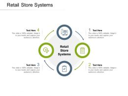 Retail Store Systems Ppt Powerpoint Presentation Layouts Structure Cpb
