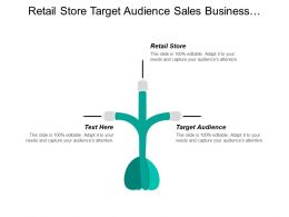 Retail Store Target Audience Sales Business Development Plan