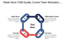 Retail Store Tqm Quality Control Team Motivation Techniques Cpb
