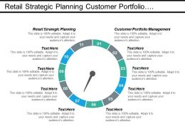 Retail Strategic Planning Customer Portfolio Management Capital Budgeting Cpb