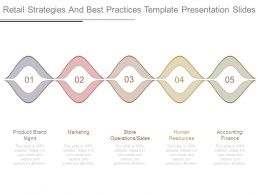 Retail Strategies And Best Practices Template Presentation Slides
