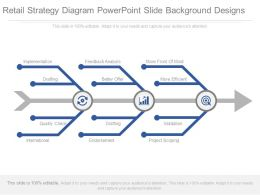 Retail Strategy Diagram Powerpoint Slide Background Designs