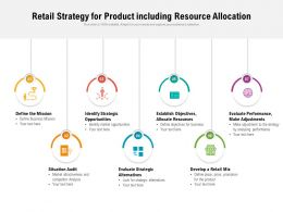 Retail Strategy For Product Including Resource Allocation