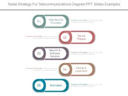 Retail Strategy For Telecommunications Diagram Ppt Slides Examples