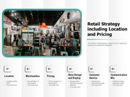 Retail Strategy Including Location And Pricing