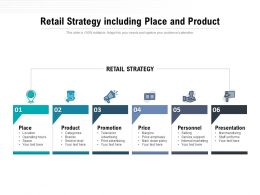 Retail Strategy Including Place And Product