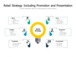 Retail Strategy Including Promotion And Presentation