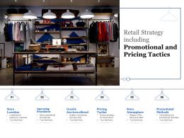 Retail Strategy Including Promotional And Pricing Tactics