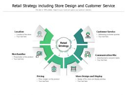 Retail Strategy Including Store Design And Customer Service