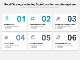 Retail Strategy Including Store Location And Atmosphere