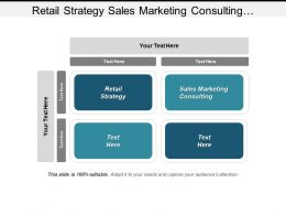 Retail Strategy Sales Marketing Consulting Optimization Internet Marketing Cpb