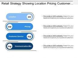 Retail Strategy Showing Location Pricing Customer Service And Communication Mix