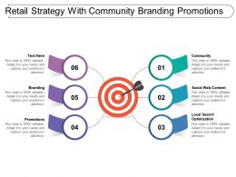 Retail Strategy With Community Branding Promotions