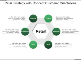 Retail Strategy With Concept Customer Orientations