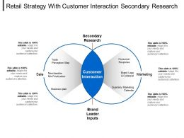 Retail Strategy With Customer Interaction Secondary Research