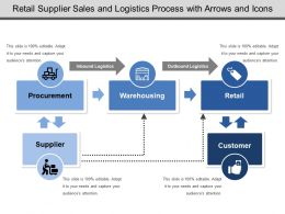 Retail Supplier Sales And Logistics Process With Arrows And Icons