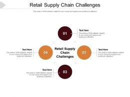 Retail Supply Chain Challenges Ppt Powerpoint Presentation Layouts Themes Cpb