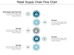 Retail Supply Chain Flow Chart Ppt Powerpoint Presentation Styles Maker Cpb