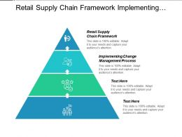 Retail Supply Chain Framework Implementing Change Management Process Cpb