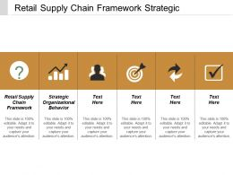 Retail Supply Chain Framework Strategic Organizational Behavior Cpb