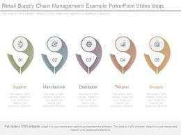 Retail Supply Chain Management Example Powerpoint Slides Ideas