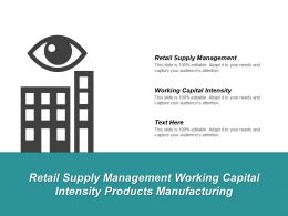 Retail Supply Management Working Capital Intensity Products Manufacturing Cpb