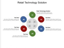 Retail Technology Solution Ppt Powerpoint Presentation Graphics Cpb