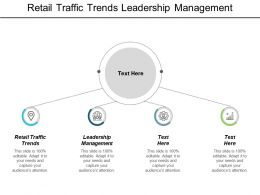 retail_traffic_trends_leadership_management_empowered_teams_corporate_communications_cpb_Slide01