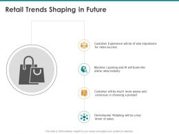 Retail Trends Shaping In Future Industry Ppt Powerpoint Presentation Visual Aids