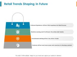 Retail Trends Shaping In Future Mind Map Ppt Powerpoint Presentation File Files