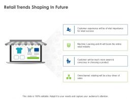 Retail Trends Shaping In Future Ppt Powerpoint Presentation Inspiration Gallery