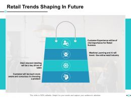 retail_trends_shaping_in_future_ppt_slides_show_Slide01