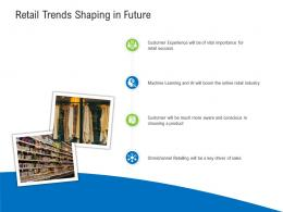 Retail Trends Shaping In Future Retail Industry Assessment Ppt Professional