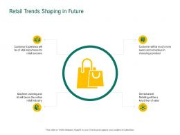Retail Trends Shaping In Future Retail Sector Evaluation Ppt Powerpoint Presentation Icon