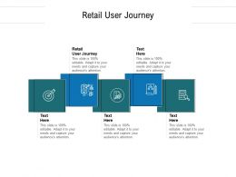 Retail User Journey Ppt Powerpoint Presentation Ideas Graphics Cpb