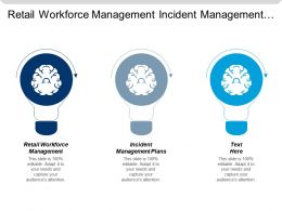 Retail Workforce Management Incident Management Plans Effective Communication Techniques Cpb