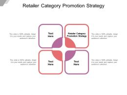Retailer Category Promotion Strategy Ppt Powerpoint Presentation Outline Design Cpb