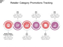 Retailer Category Promotions Tracking Ppt Powerpoint Presentation File Templates Cpb