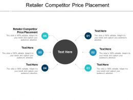 Retailer Competitor Price Placement Ppt Powerpoint Presentation Pictures Graphics Cpb
